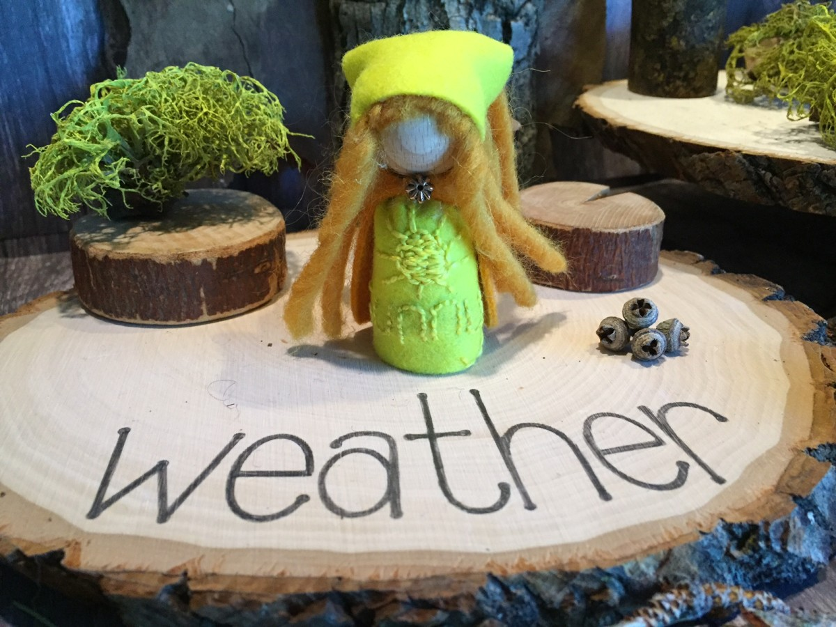 Sunny Weather Finger Puppet | How to Make Weather Gnomes